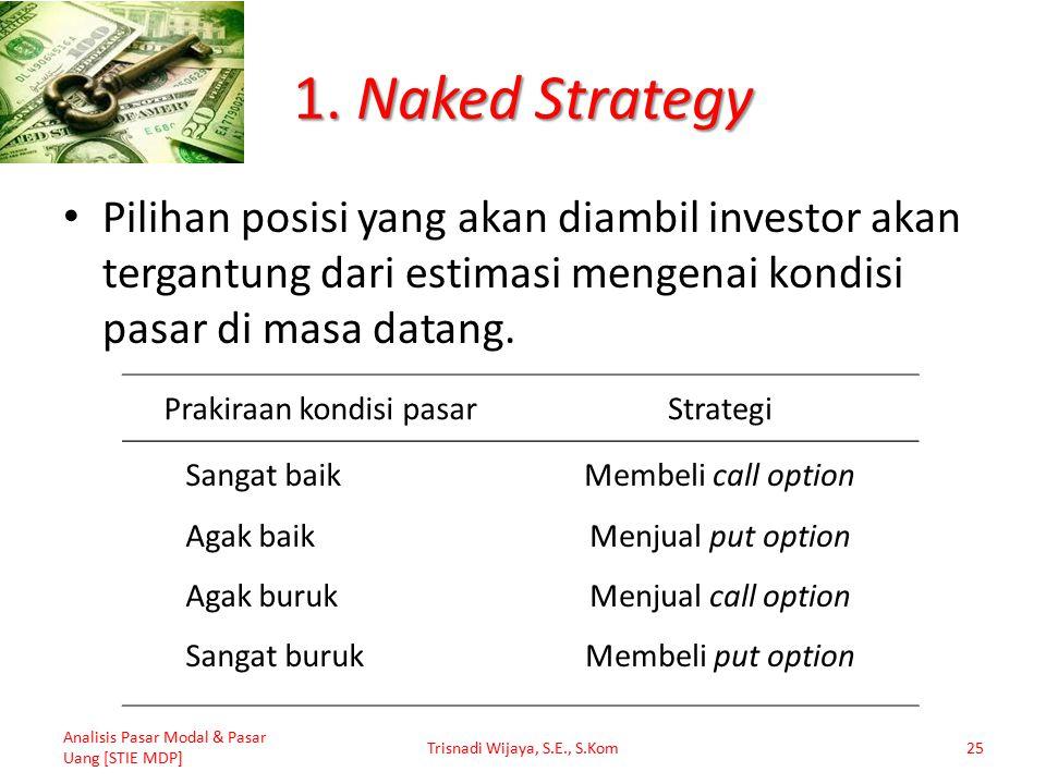 1. Naked Strategy Pilihan posisi yang akan diambil investor akan tergantung dari estimasi mengenai kondisi pasar di masa datang. Analisis Pasar Modal