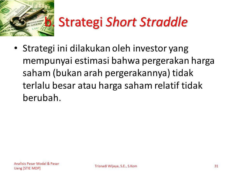b. Strategi Short Straddle Strategi ini dilakukan oleh investor yang mempunyai estimasi bahwa pergerakan harga saham (bukan arah pergerakannya) tidak