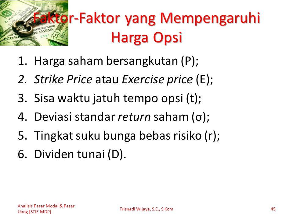 Faktor-Faktor yang Mempengaruhi Harga Opsi 1.Harga saham bersangkutan (P); 2.Strike Price atau Exercise price (E); 3.Sisa waktu jatuh tempo opsi (t);