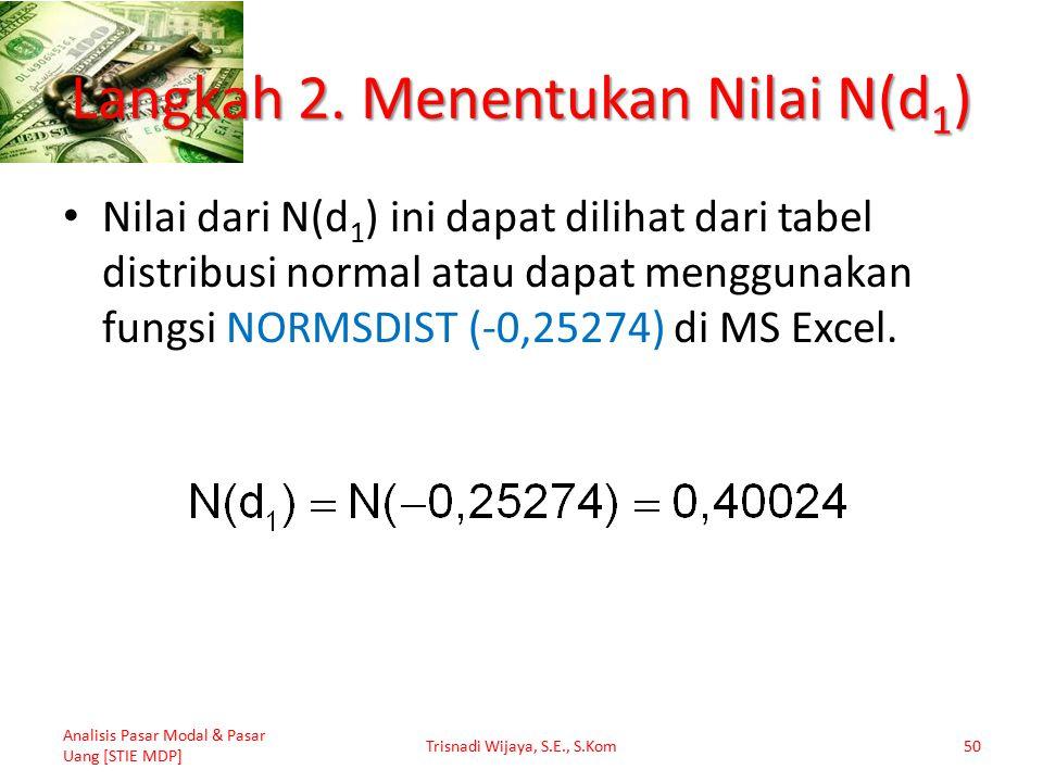 Langkah 2. Menentukan Nilai N(d 1 ) Nilai dari N(d 1 ) ini dapat dilihat dari tabel distribusi normal atau dapat menggunakan fungsi NORMSDIST (-0,2527