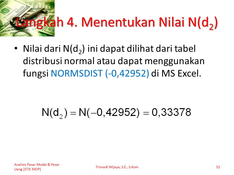 Langkah 4. Menentukan Nilai N(d 2 ) Nilai dari N(d 2 ) ini dapat dilihat dari tabel distribusi normal atau dapat menggunakan fungsi NORMSDIST (-0,4295