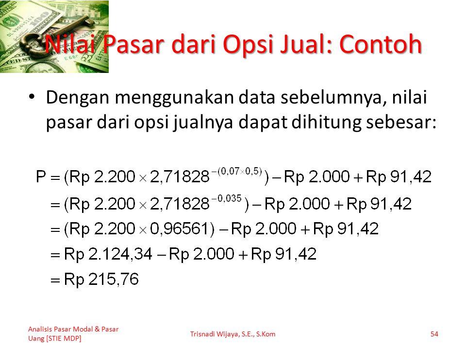 Nilai Pasar dari Opsi Jual: Contoh Dengan menggunakan data sebelumnya, nilai pasar dari opsi jualnya dapat dihitung sebesar: Analisis Pasar Modal & Pasar Uang [STIE MDP] Trisnadi Wijaya, S.E., S.Kom54