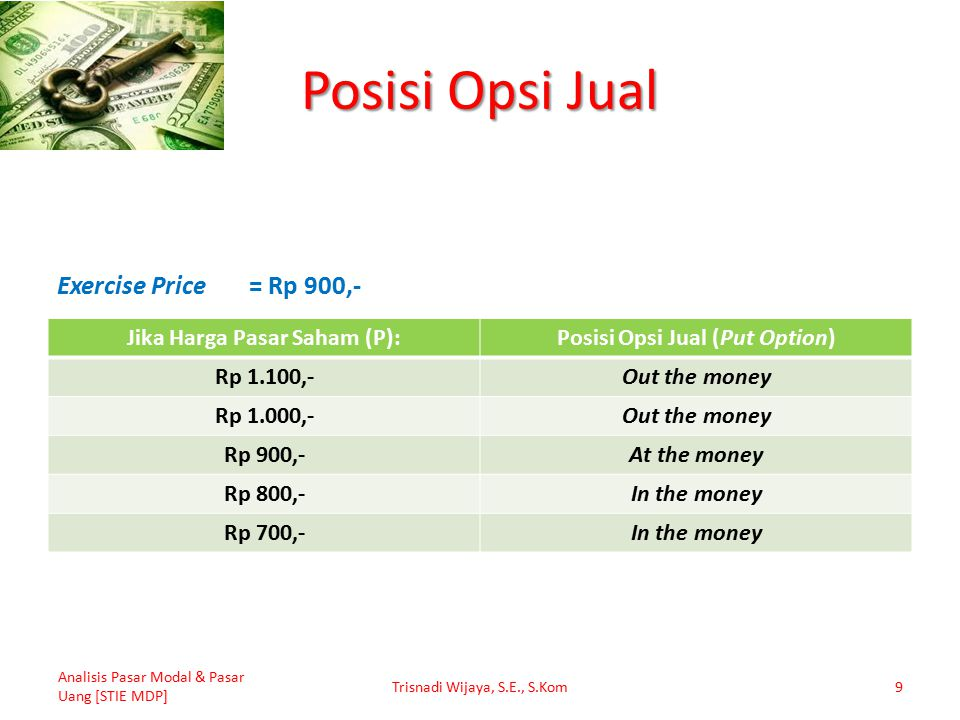 Posisi Opsi Jual Jika Harga Pasar Saham (P):Posisi Opsi Jual (Put Option) Rp 1.100,-Out the money Rp 1.000,-Out the money Rp 900,-At the money Rp 800,-In the money Rp 700,-In the money Analisis Pasar Modal & Pasar Uang [STIE MDP] Trisnadi Wijaya, S.E., S.Kom9 Exercise Price= Rp 900,-