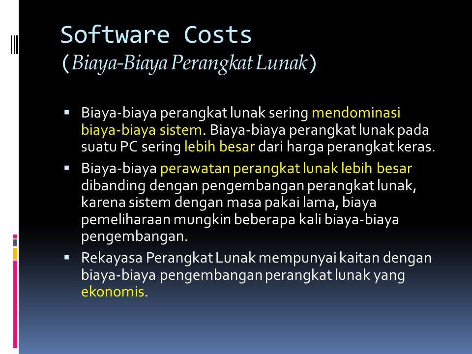 FAQs about Software Engineering (Pertanyaan-pertanyaan Seputar SE)  Apakah software itu.