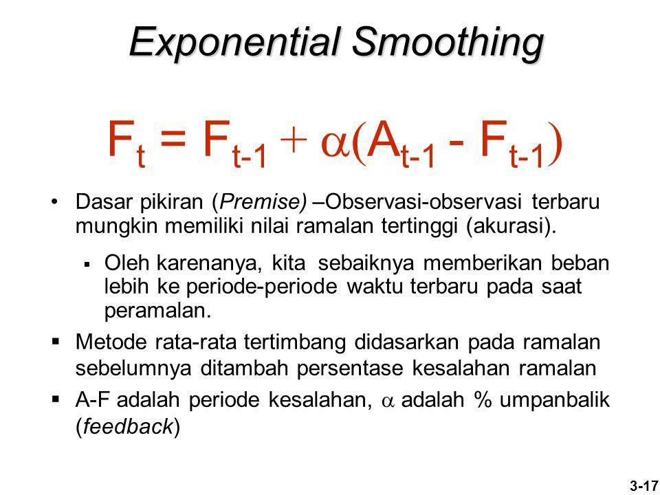 3-17 Exponential Smoothing Dasar pikiran (Premise) –Observasi-observasi terbaru mungkin memiliki nilai ramalan tertinggi (akurasi).  Oleh karenanya,
