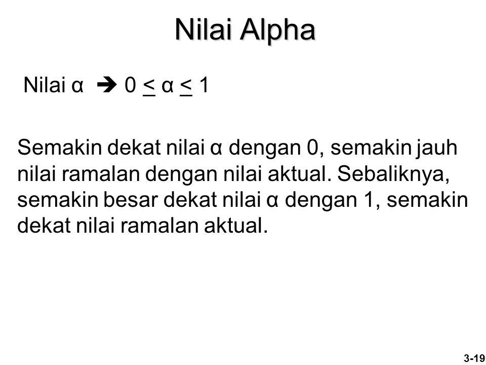 Nilai Alpha Nilai α  0 < α < 1 Semakin dekat nilai α dengan 0, semakin jauh nilai ramalan dengan nilai aktual. Sebaliknya, semakin besar dekat nilai