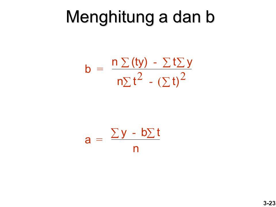 3-23 Menghitung a dan b b = n(ty) - ty nt 2 - ( t) 2 a = y - bt n   