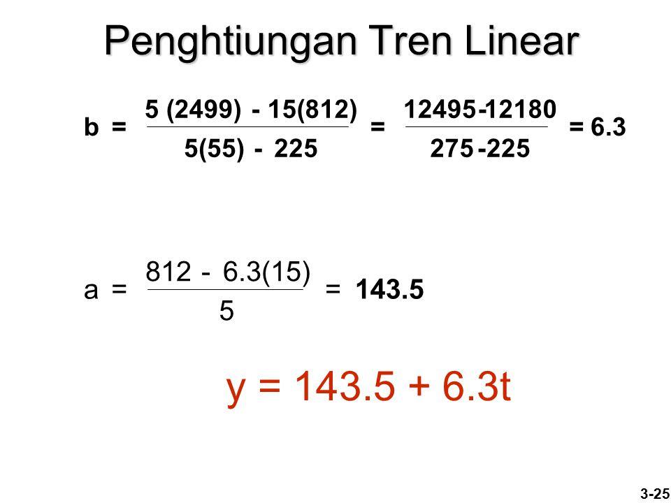 3-25 Penghtiungan Tren Linear y = 143.5 + 6.3t a= 812- 6.3(15) 5 = b= 5 (2499)- 15(812) 5(55)- 225 = 12495-12180 275-225 = 6.3 143.5