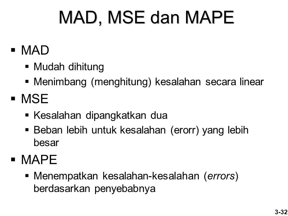 3-32 MAD, MSE dan MAPE  MAD  Mudah dihitung  Menimbang (menghitung) kesalahan secara linear  MSE  Kesalahan dipangkatkan dua  Beban lebih untuk