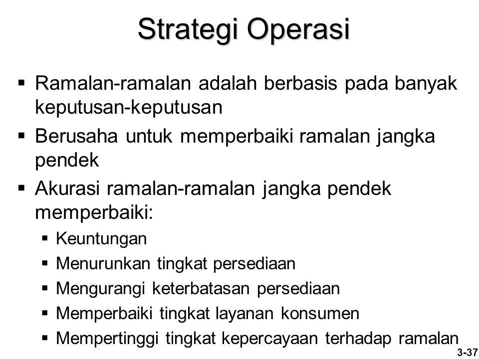 3-37 Strategi Operasi  Ramalan-ramalan adalah berbasis pada banyak keputusan-keputusan  Berusaha untuk memperbaiki ramalan jangka pendek  Akurasi r