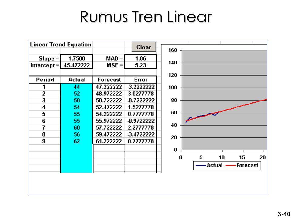 3-40 Rumus Tren Linear