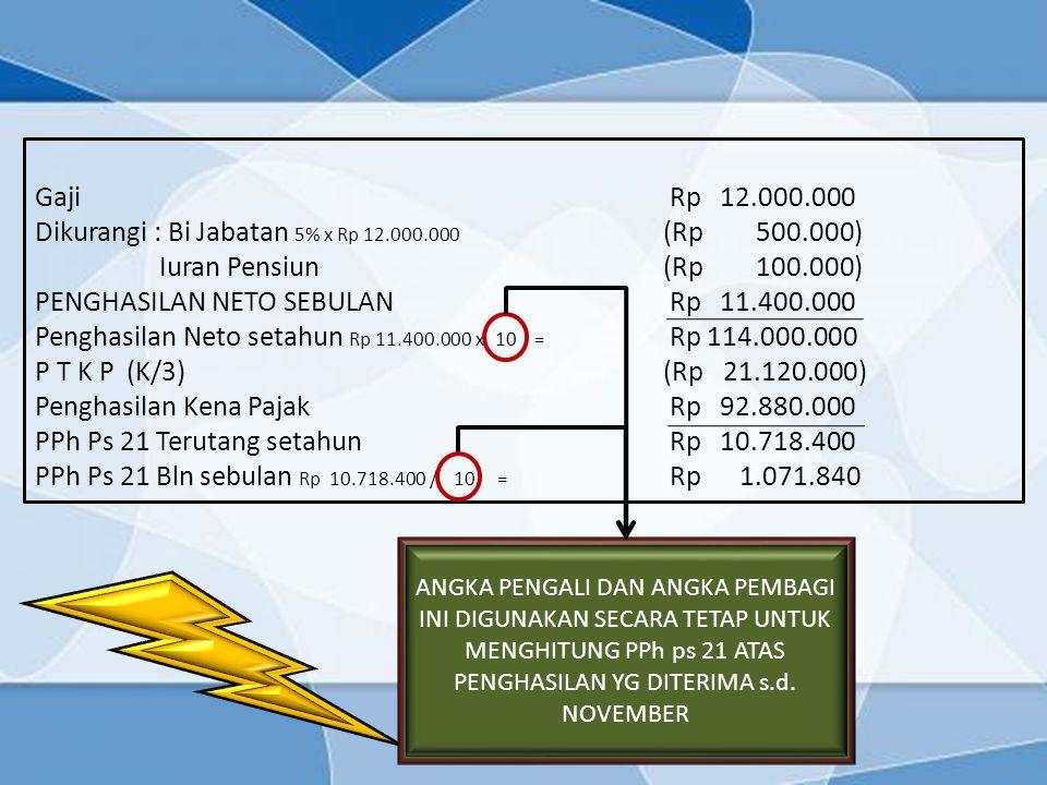 Gaji Rp 12.000.000 Dikurangi : Bi Jabatan 5% x Rp 12.000.000 (Rp 500.000) Iuran Pensiun(Rp 100.000) PENGHASILAN NETO SEBULAN Rp 11.400.000 Penghasilan