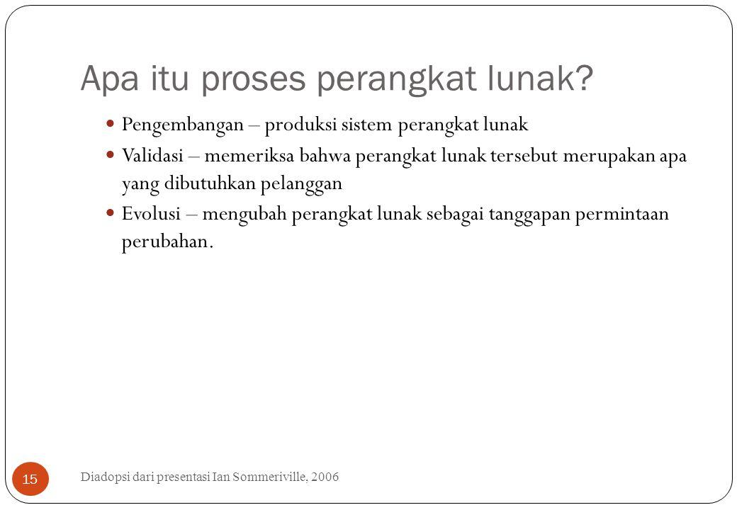 Apa itu proses perangkat lunak? Diadopsi dari presentasi Ian Sommeriville, 2006 15 Pengembangan – produksi sistem perangkat lunak Validasi – memeriksa