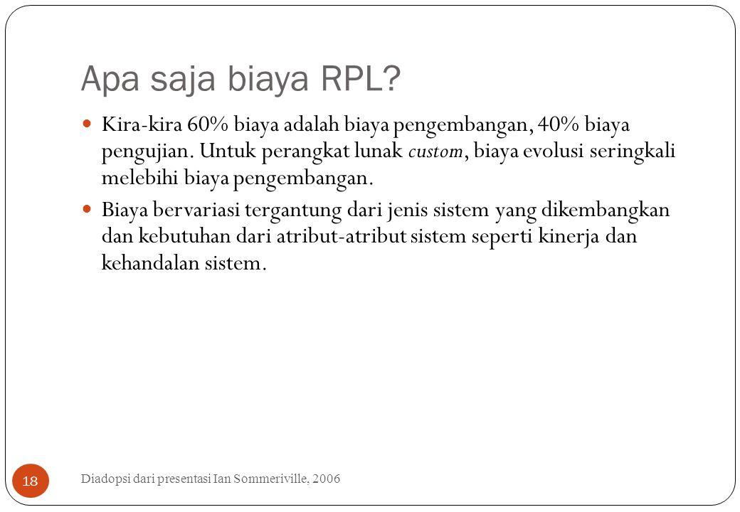 Apa saja biaya RPL? Diadopsi dari presentasi Ian Sommeriville, 2006 18 Kira-kira 60% biaya adalah biaya pengembangan, 40% biaya pengujian. Untuk peran