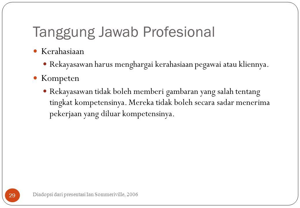 Tanggung Jawab Profesional Diadopsi dari presentasi Ian Sommeriville, 2006 29 Kerahasiaan Rekayasawan harus menghargai kerahasiaan pegawai atau klienn