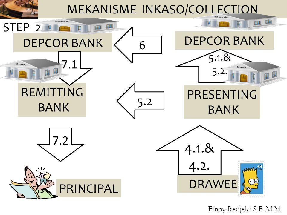 MEKANISME INKASO/COLLECTION PRINCIPAL REMITTING BANK PRESENTING BANK DRAWEE 4.1.& 4.2.