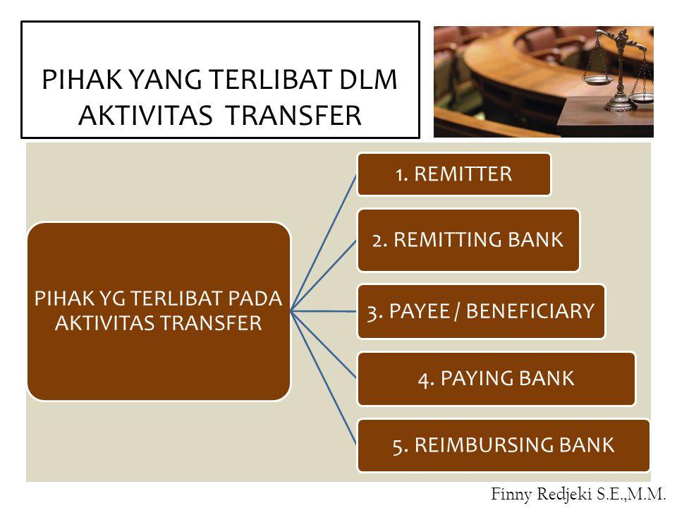 PIHAK YANG TERLIBAT DLM AKTIVITAS TRANSFER PIHAK YG TERLIBAT PADA AKTIVITAS TRANSFER 1. REMITTER 2. REMITTING BANK 3. PAYEE / BENEFICIARY 4. PAYING BA