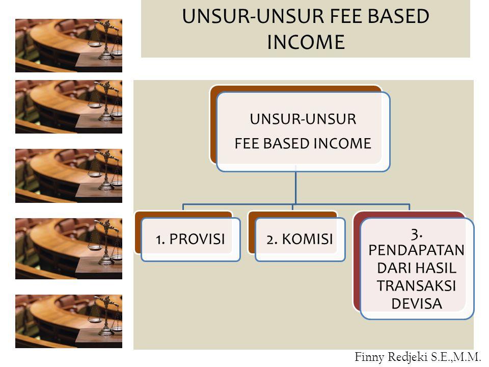 Inkaso/ Collection adalah UNSUR-UNSUR FEE BASED INCOME 1. PROVISI2. KOMISI 3. PENDAPATAN DARI HASIL TRANSAKSI DEVISA UNSUR-UNSUR FEE BASED INCOME Finn