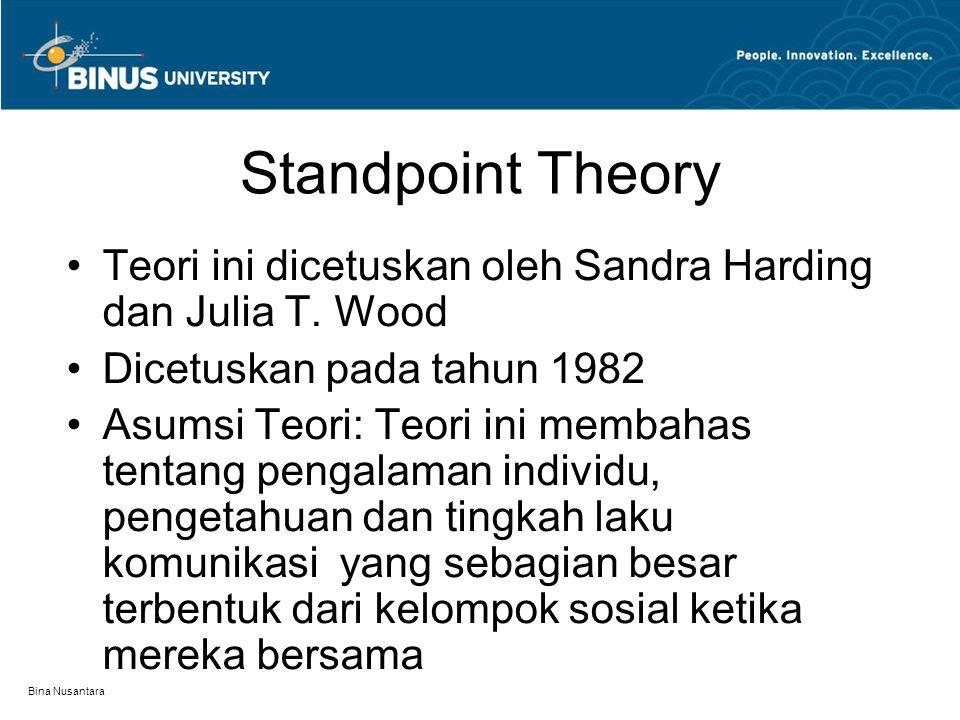Bina Nusantara Standpoint Theory Teori ini dicetuskan oleh Sandra Harding dan Julia T. Wood Dicetuskan pada tahun 1982 Asumsi Teori: Teori ini membaha