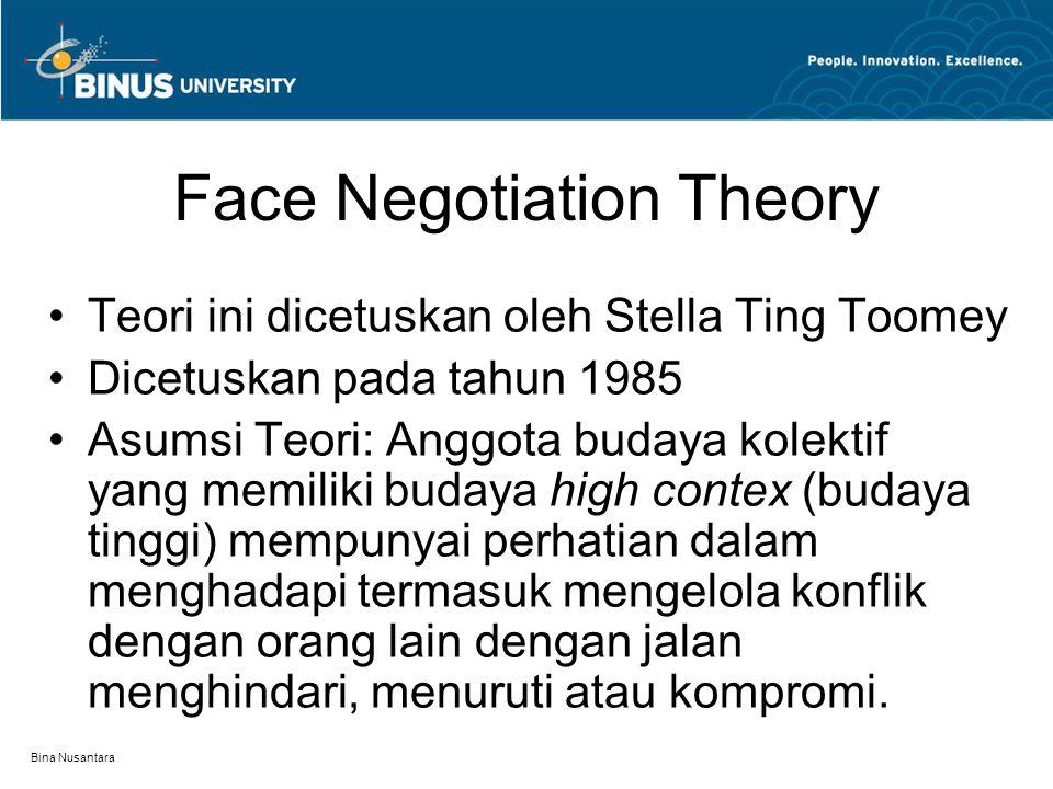 Bina Nusantara Sambungan … Asumsi teori: Dalam mencermati kemandirian dan otonomi dari orang-orang individualistik, low-context culture (budaya rendah) cenderung memanaj konflik dengan pemecahan masalah.