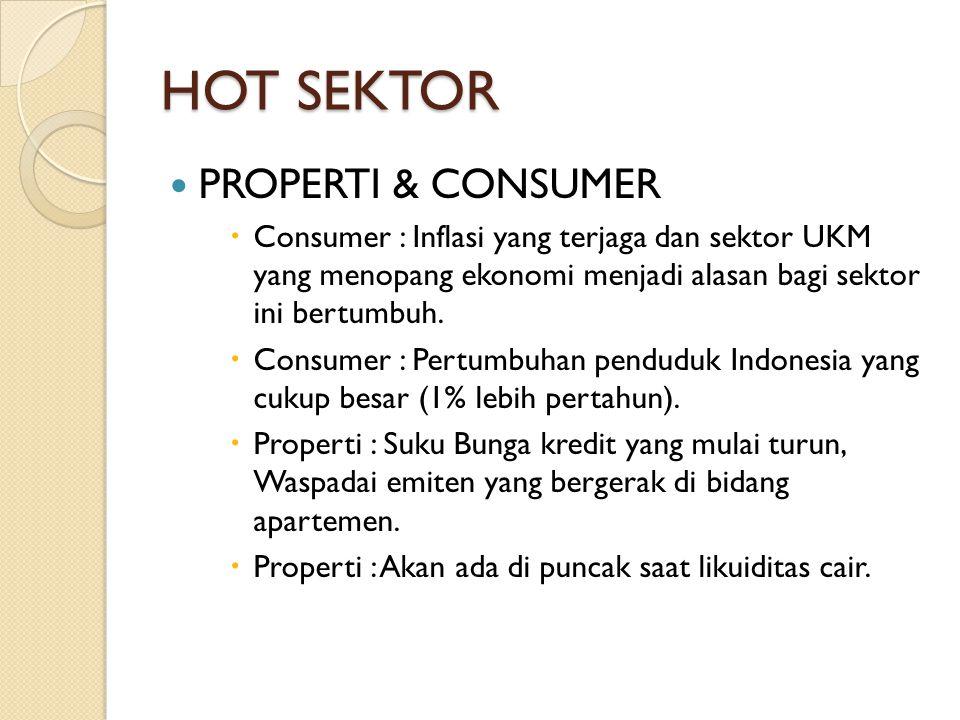 HOT SEKTOR PROPERTI & CONSUMER  Consumer : Inflasi yang terjaga dan sektor UKM yang menopang ekonomi menjadi alasan bagi sektor ini bertumbuh.