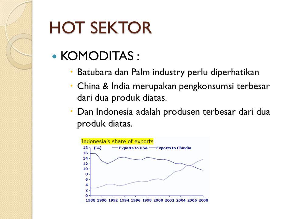 HOT SEKTOR KOMODITAS :  Batubara dan Palm industry perlu diperhatikan  China & India merupakan pengkonsumsi terbesar dari dua produk diatas.