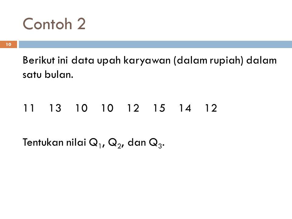 Contoh 2 10 Berikut ini data upah karyawan (dalam rupiah) dalam satu bulan. 11 13 10 10 12 15 14 12 Tentukan nilai Q 1, Q 2, dan Q 3.