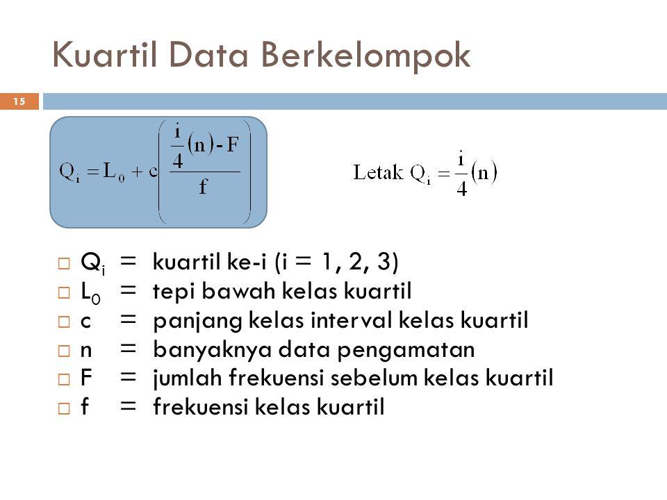 Kuartil Data Berkelompok 15  Q i =kuartil ke-i (i = 1, 2, 3)  L 0 =tepi bawah kelas kuartil  c=panjang kelas interval kelas kuartil  n=banyaknya d