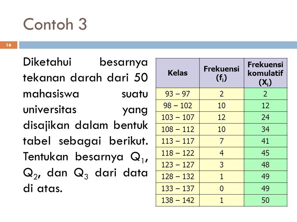 Contoh 3 16 Diketahui besarnya tekanan darah dari 50 mahasiswa suatu universitas yang disajikan dalam bentuk tabel sebagai berikut. Tentukan besarnya