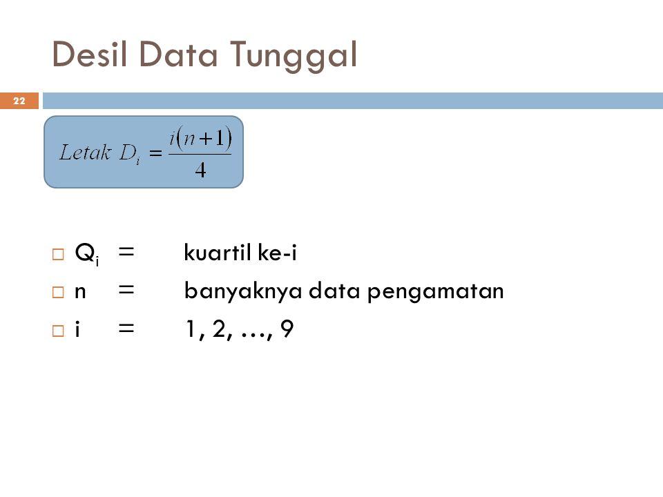 Desil Data Tunggal 22  Q i =kuartil ke-i  n=banyaknya data pengamatan  i=1, 2, …, 9
