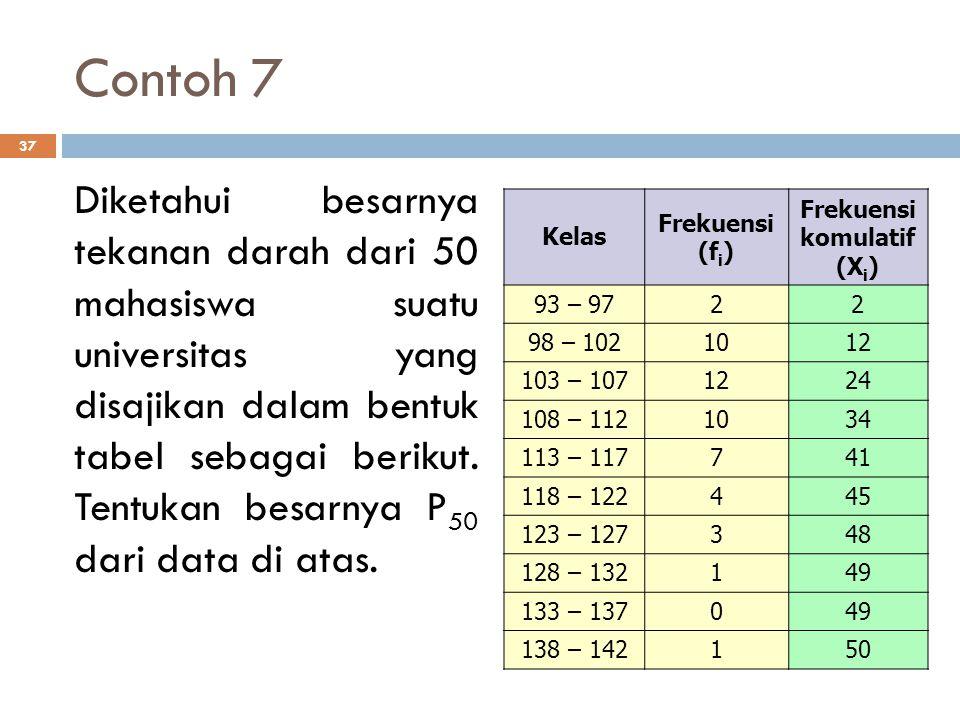 Contoh 7 37 Diketahui besarnya tekanan darah dari 50 mahasiswa suatu universitas yang disajikan dalam bentuk tabel sebagai berikut. Tentukan besarnya