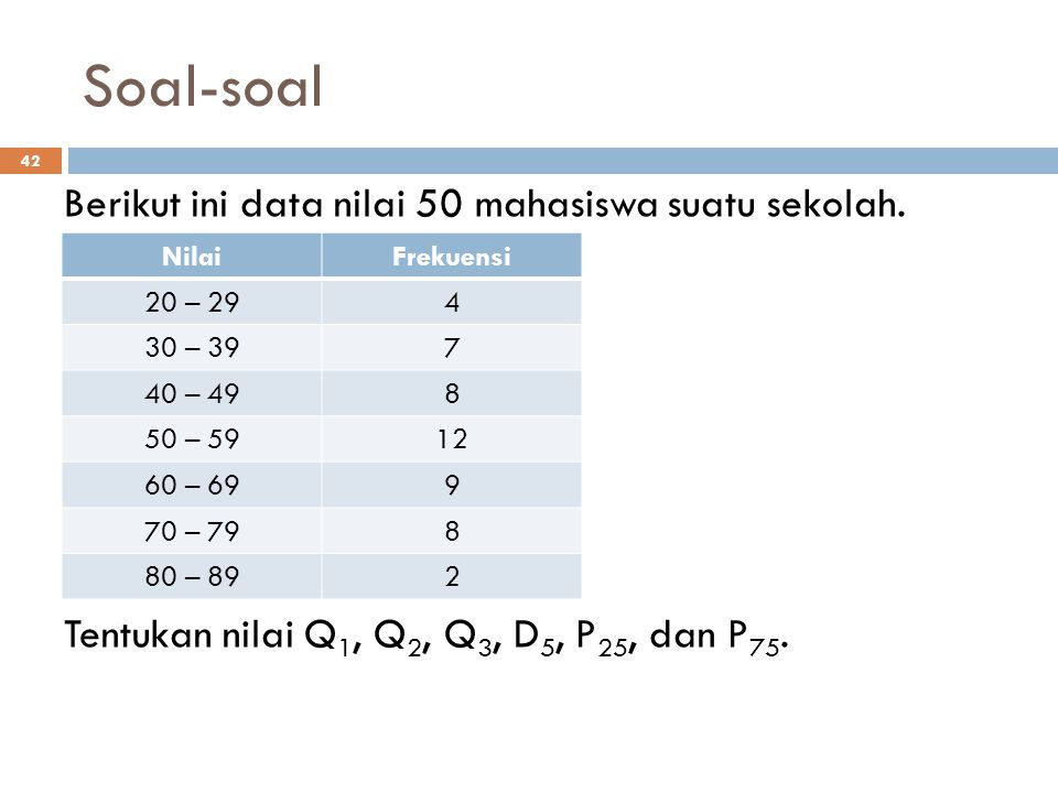 Soal-soal 42 Berikut ini data nilai 50 mahasiswa suatu sekolah. Tentukan nilai Q 1, Q 2, Q 3, D 5, P 25, dan P 75. NilaiFrekuensi 20 – 294 30 – 397 40