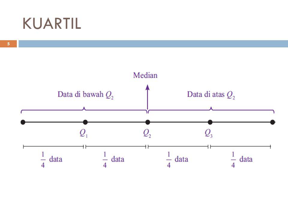 Persentil Data Berkelompok 36  P i =persentil ke-i (i = 1, 2, …, 99)  L 0 =tepi bawah kelas persentil  c=panjang kelas interval kelas persentil  n=banyaknya data pengamatan  F=jumlah frekuensi sebelum kelas persentil  f=frekuensi kelas persentil