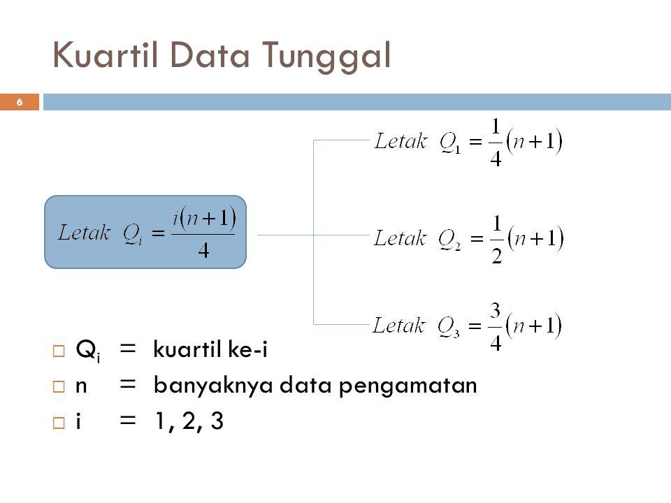 Desil Data Berkelompok 27  D i =desil ke-i (i = 1, 2, …, 9)  L 0 =tepi bawah kelas desil  c=panjang kelas interval kelas desil  n=banyaknya data pengamatan  F=jumlah frekuensi sebelum kelas desil  f=frekuensi kelas desil