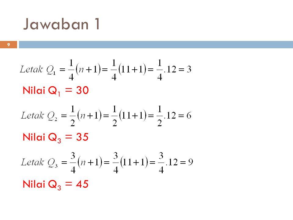 Jawaban 5 30 L 0 =118 – 0,5 = 117,5 c=98 – 93 = 5 n=50 F=2+10+12+10+7 F=41 f=4 122,5 berarti 90% dari observasi ≤ 122,5