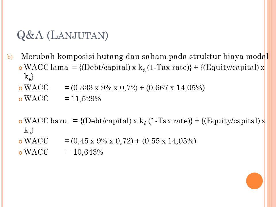 Q&A (L ANJUTAN ) b) Merubah komposisi hutang dan saham pada struktur biaya modal WACC lama = {(Debt/capital) x k d (1-Tax rate)} + {(Equity/capital) x k e } WACC = (0,333 x 9% x 0,72) + (0.667 x 14,05%) WACC = 11,529% WACC baru = {(Debt/capital) x k d (1-Tax rate)} + {(Equity/capital) x k e } WACC = (0,45 x 9% x 0,72) + (0.55 x 14,05%) WACC = 10,643%