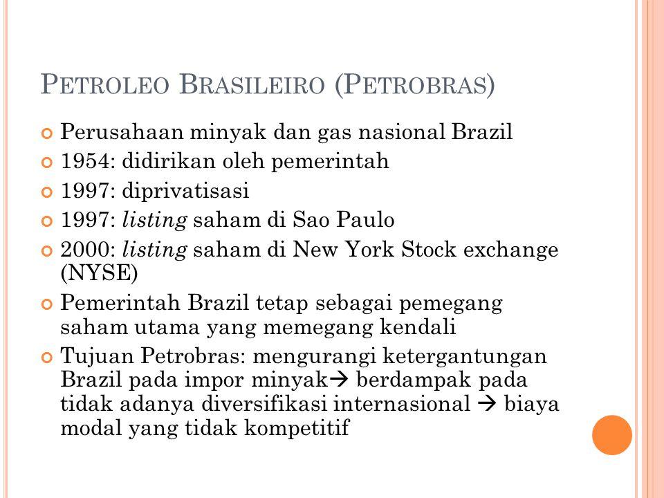 P ETROLEO B RASILEIRO (P ETROBRAS ) Perusahaan minyak dan gas nasional Brazil 1954: didirikan oleh pemerintah 1997: diprivatisasi 1997: listing saham di Sao Paulo 2000: listing saham di New York Stock exchange (NYSE) Pemerintah Brazil tetap sebagai pemegang saham utama yang memegang kendali Tujuan Petrobras: mengurangi ketergantungan Brazil pada impor minyak  berdampak pada tidak adanya diversifikasi internasional  biaya modal yang tidak kompetitif
