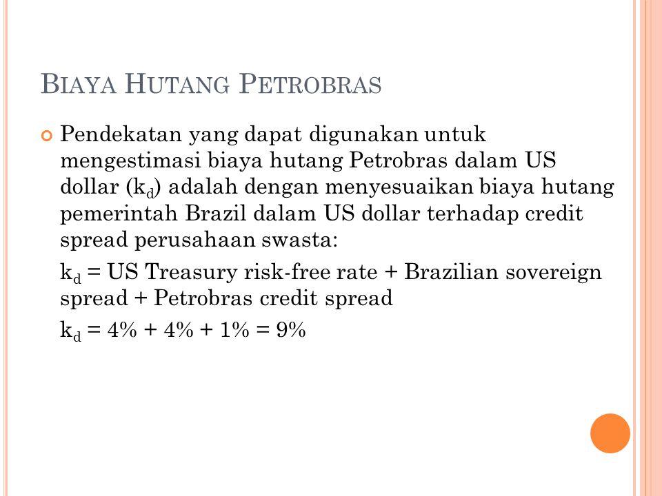 B IAYA H UTANG P ETROBRAS Pendekatan yang dapat digunakan untuk mengestimasi biaya hutang Petrobras dalam US dollar (k d ) adalah dengan menyesuaikan biaya hutang pemerintah Brazil dalam US dollar terhadap credit spread perusahaan swasta: k d = US Treasury risk-free rate + Brazilian sovereign spread + Petrobras credit spread k d = 4% + 4% + 1% = 9%