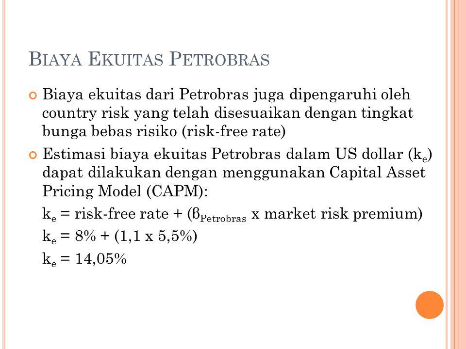 B IAYA E KUITAS P ETROBRAS Biaya ekuitas dari Petrobras juga dipengaruhi oleh country risk yang telah disesuaikan dengan tingkat bunga bebas risiko (risk-free rate) Estimasi biaya ekuitas Petrobras dalam US dollar (k e ) dapat dilakukan dengan menggunakan Capital Asset Pricing Model (CAPM): k e = risk-free rate + (β Petrobras x market risk premium) k e = 8% + (1,1 x 5,5%) k e = 14,05%