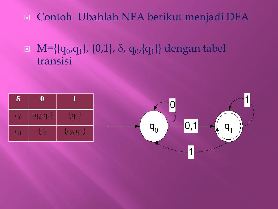  Contoh Ubahlah NFA berikut menjadi DFA  M={{q 0,q 1 }, {0,1}, , q 0,{q 1 }} dengan tabel transisi  01 q0q0 {q 0,q 1 }{q 1 } q1q1 { }{ }{q 0,q 1 }