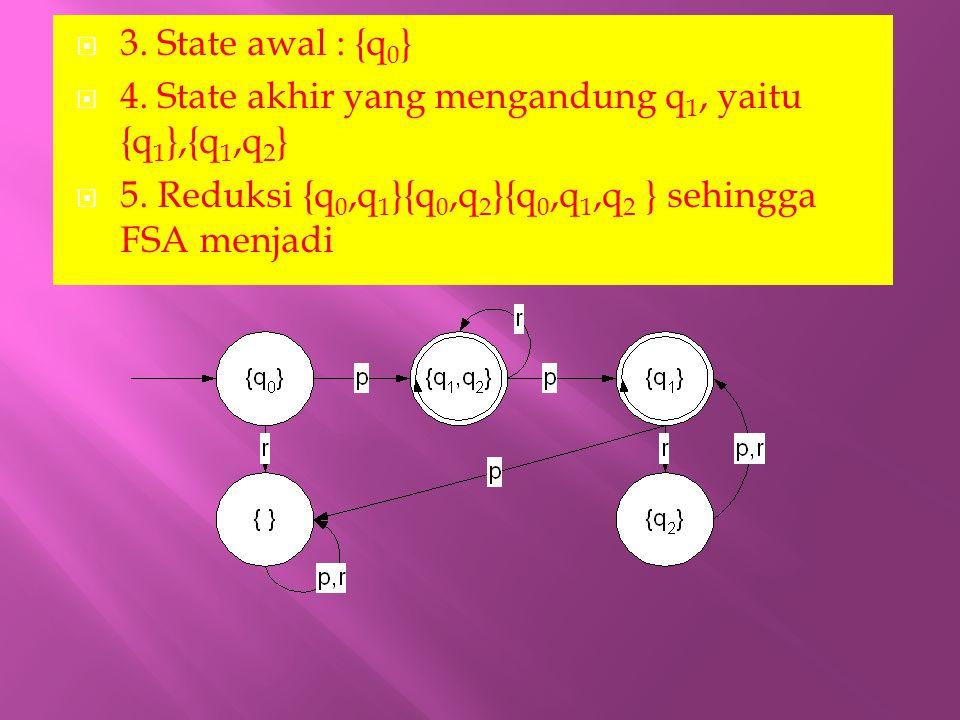  3. State awal : {q 0 }  4. State akhir yang mengandung q 1, yaitu {q 1 },{q 1,q 2 }  5. Reduksi {q 0,q 1 }{q 0,q 2 }{q 0,q 1,q 2 } sehingga FSA me