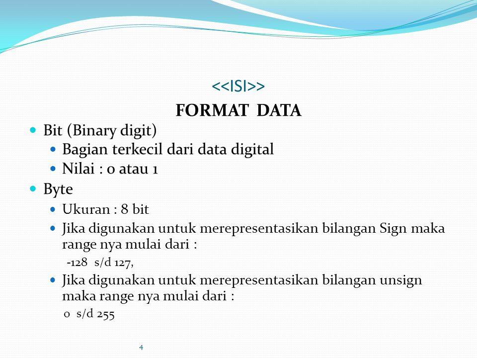 4 > FORMAT DATA Bit (Binary digit) Bagian terkecil dari data digital Nilai : 0 atau 1 Byte Ukuran : 8 bit Jika digunakan untuk merepresentasikan bilan