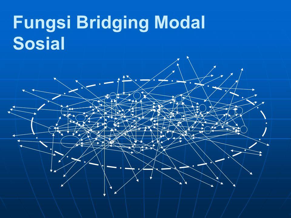 Fungsi Bridging Modal Sosial