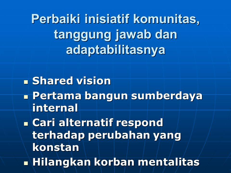 Perbaiki inisiatif komunitas, tanggung jawab dan adaptabilitasnya Shared vision Shared vision Pertama bangun sumberdaya internal Pertama bangun sumber