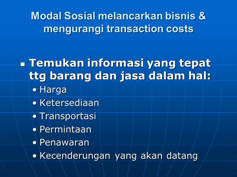 Modal Sosial melancarkan bisnis & mengurangi transaction costs Temukan informasi yang tepat ttg barang dan jasa dalam hal: Temukan informasi yang tepa