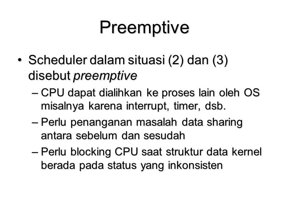 Preemptive Scheduler dalam situasi (2) dan (3) disebut preemptiveScheduler dalam situasi (2) dan (3) disebut preemptive –CPU dapat dialihkan ke proses