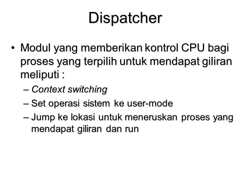 Dispatcher Modul yang memberikan kontrol CPU bagi proses yang terpilih untuk mendapat giliran meliputi :Modul yang memberikan kontrol CPU bagi proses