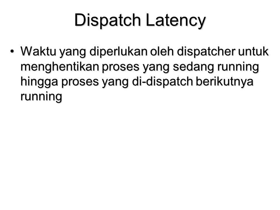 Dispatch Latency Waktu yang diperlukan oleh dispatcher untuk menghentikan proses yang sedang running hingga proses yang di-dispatch berikutnya running