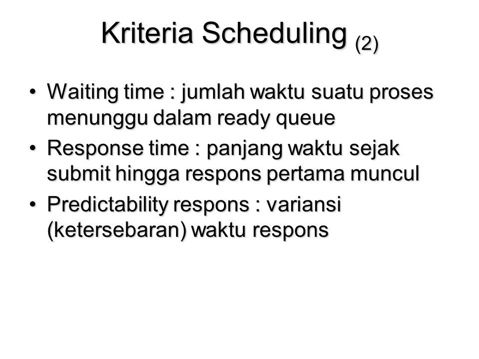 Kriteria Scheduling (2) Waiting time : jumlah waktu suatu proses menunggu dalam ready queueWaiting time : jumlah waktu suatu proses menunggu dalam rea