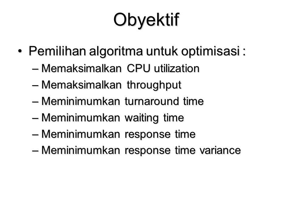 Obyektif Pemilihan algoritma untuk optimisasi :Pemilihan algoritma untuk optimisasi : –Memaksimalkan CPU utilization –Memaksimalkan throughput –Memini